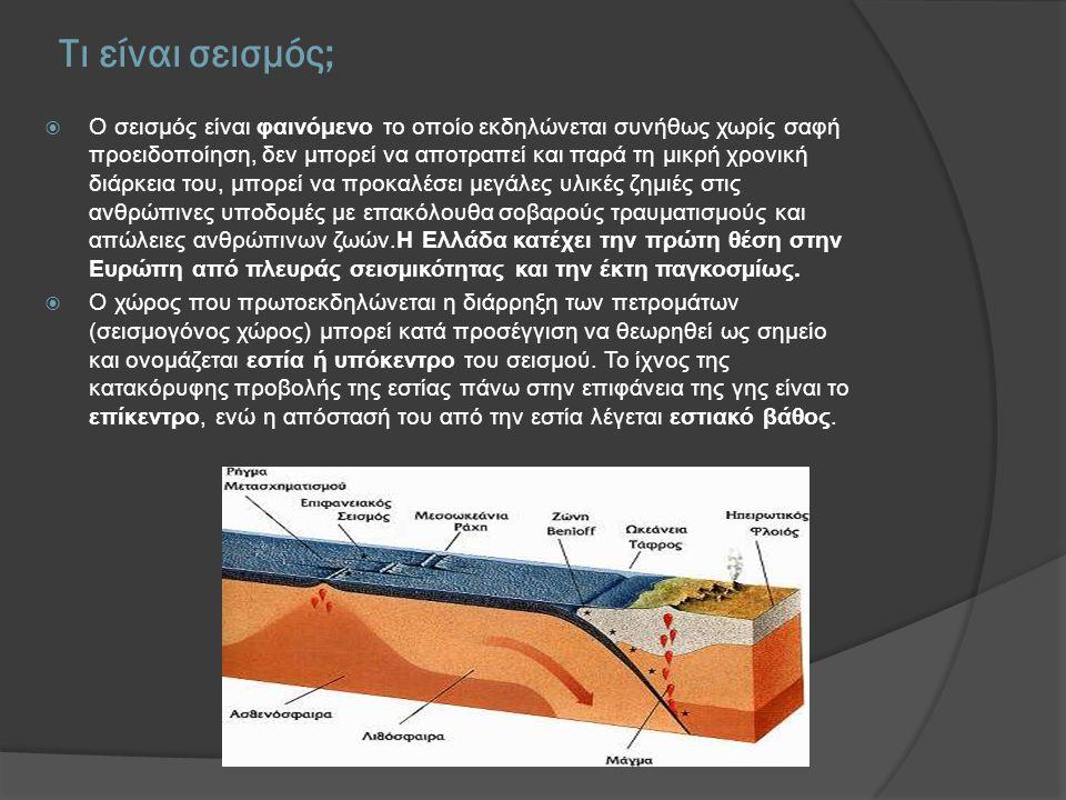 Τι είναι σεισμός;