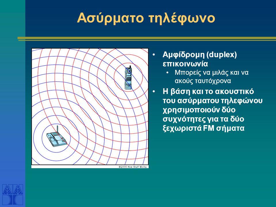 Ασύρματο τηλέφωνο Αμφίδρομη (duplex) επικοινωνία