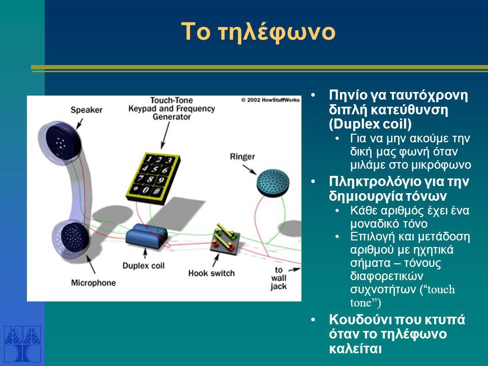 Το τηλέφωνο Πηνίο γα ταυτόχρονη διπλή κατεύθυνση (Duplex coil)