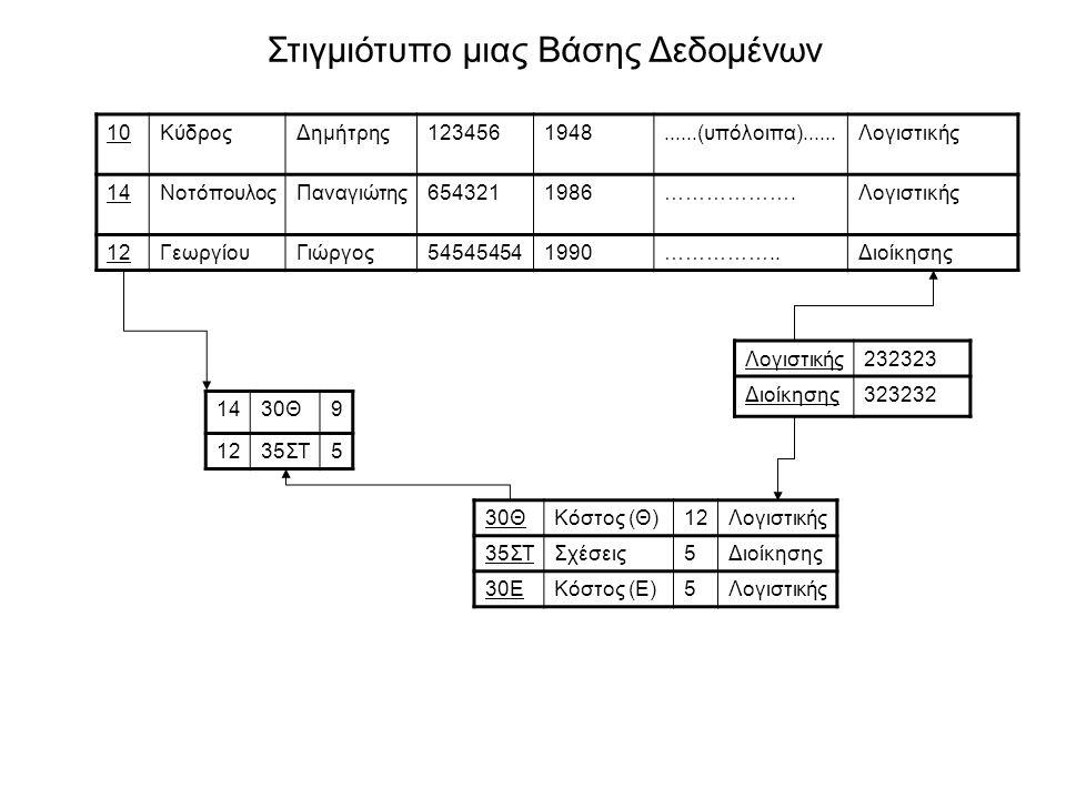 Στιγμιότυπο μιας Βάσης Δεδομένων
