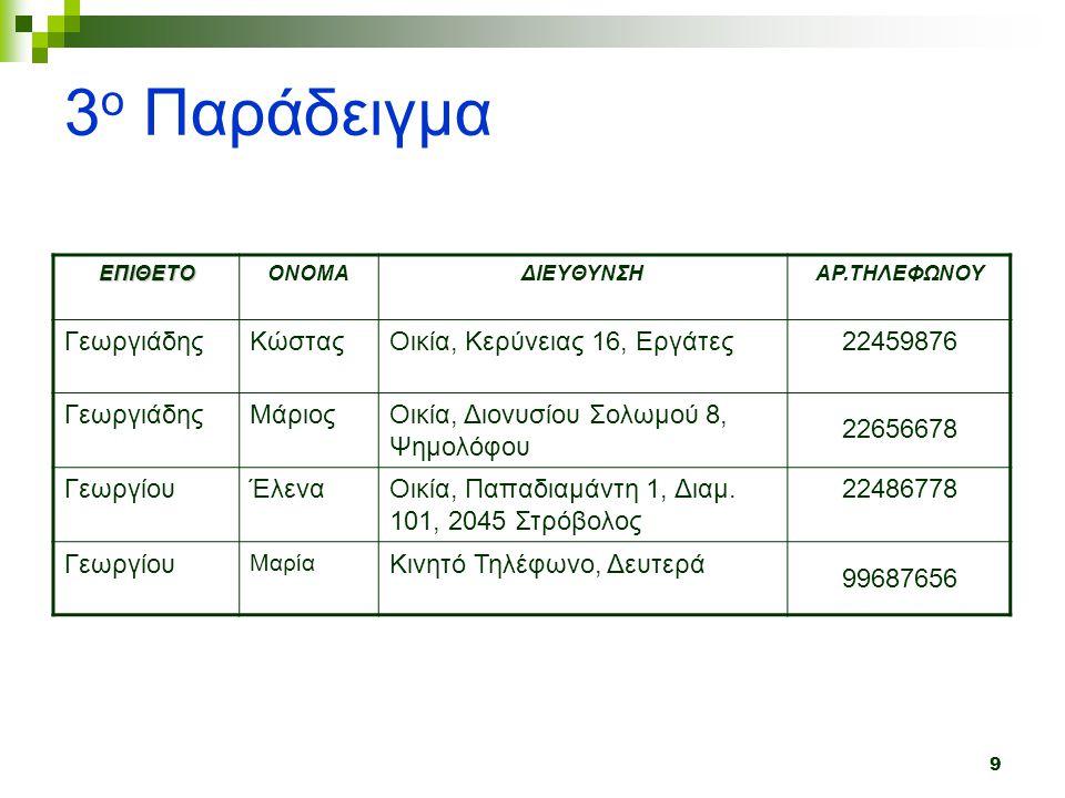 3ο Παράδειγμα Γεωργιάδης Κώστας Οικία, Κερύνειας 16, Εργάτες 22459876