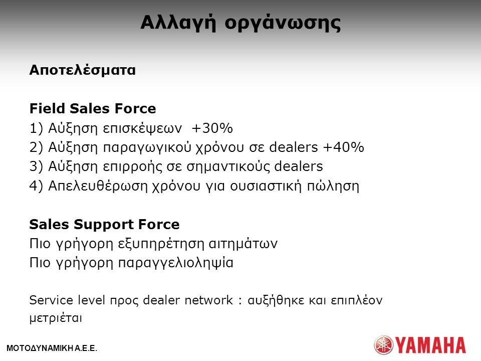 Αλλαγή οργάνωσης Αποτελέσματα Field Sales Force