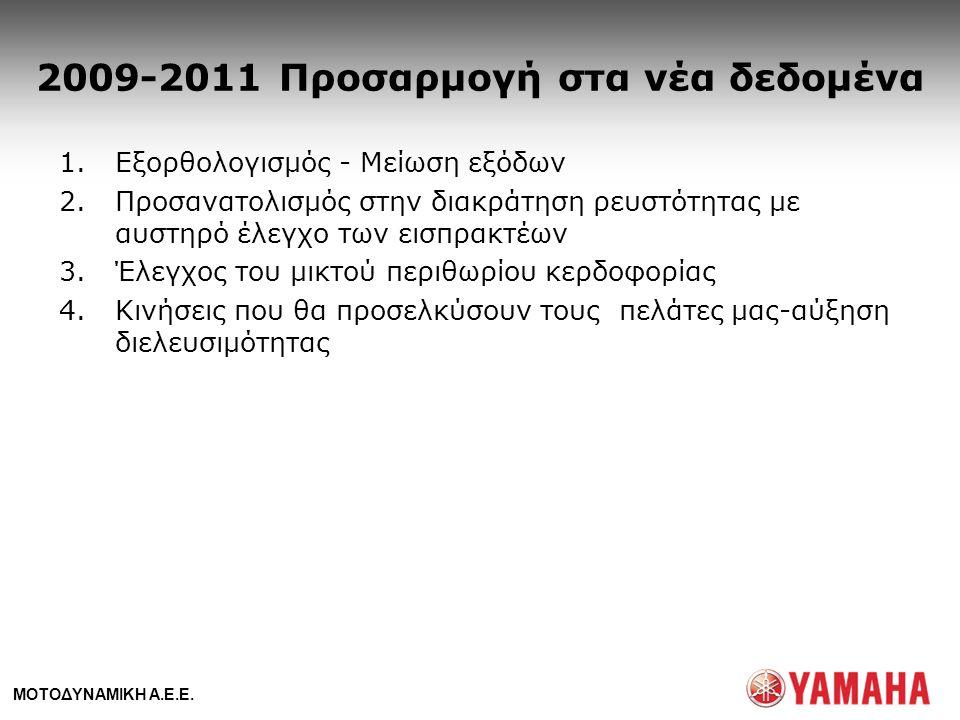 2009-2011 Προσαρμογή στα νέα δεδομένα