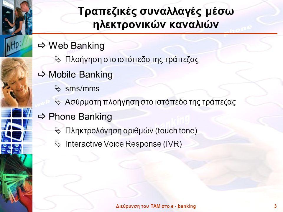 Τραπεζικές συναλλαγές μέσω ηλεκτρονικών καναλιών