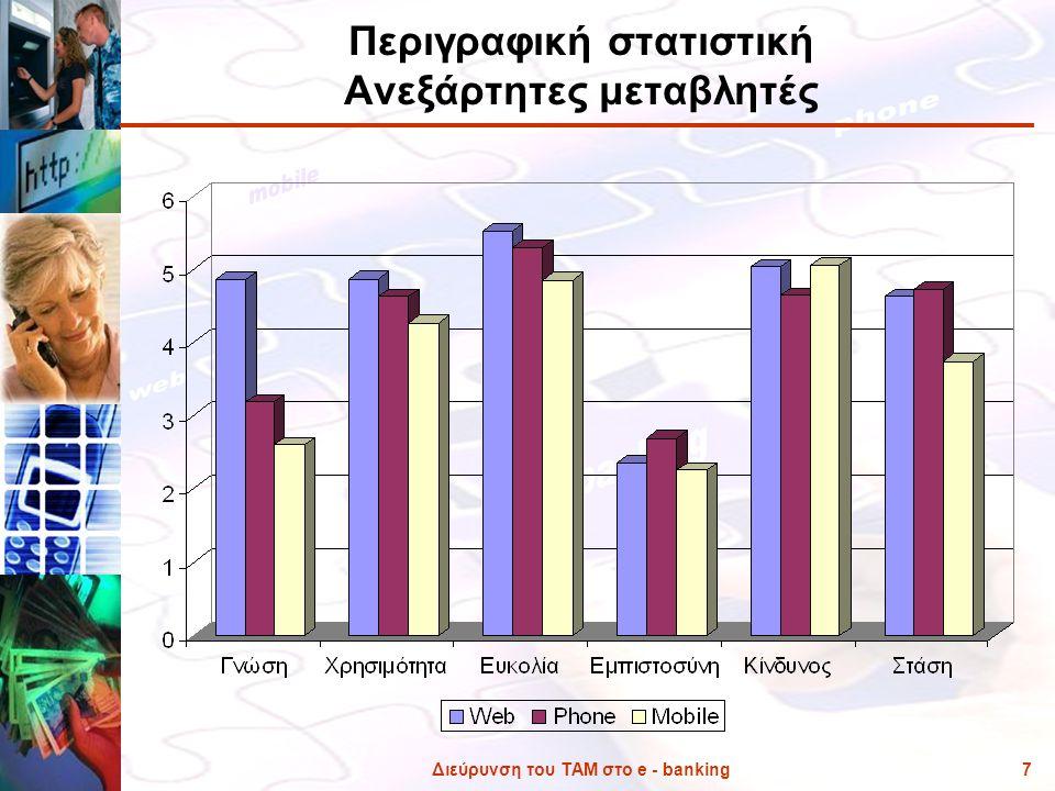 Περιγραφική στατιστική Ανεξάρτητες μεταβλητές