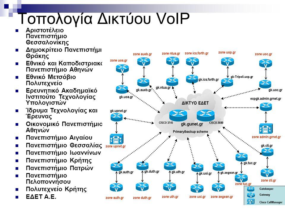 Τοπολογία Δικτύου VoIP