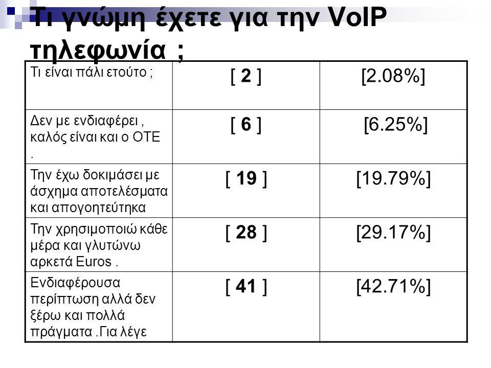 Τι γνώμη έχετε για την VoIP τηλεφωνία ;