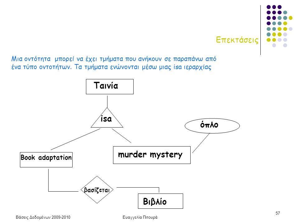 Επεκτάσεις Ταινία isa όπλο murder mystery Βιβλίο