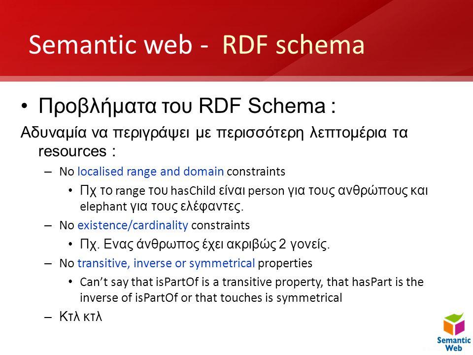 Semantic web - RDF schema