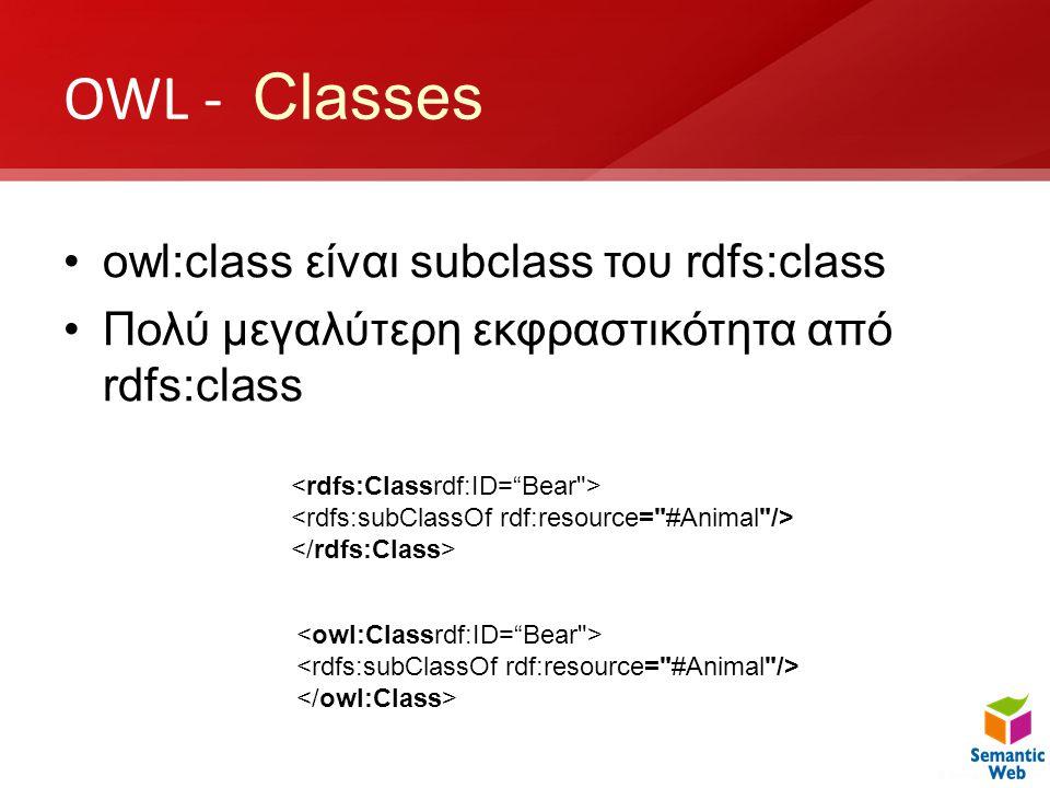 OWL - Classes owl:class είναι subclass του rdfs:class