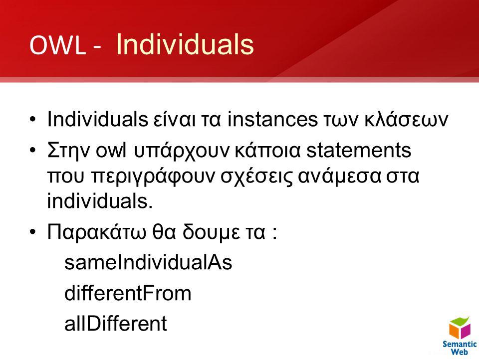 OWL - Individuals Individuals είναι τα instances των κλάσεων