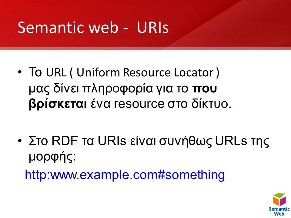 Semantic web - URIs Το URL ( Uniform Resource Locator ) μας δίνει πληροφορία για το που βρίσκεται ένα resource στο δίκτυο.