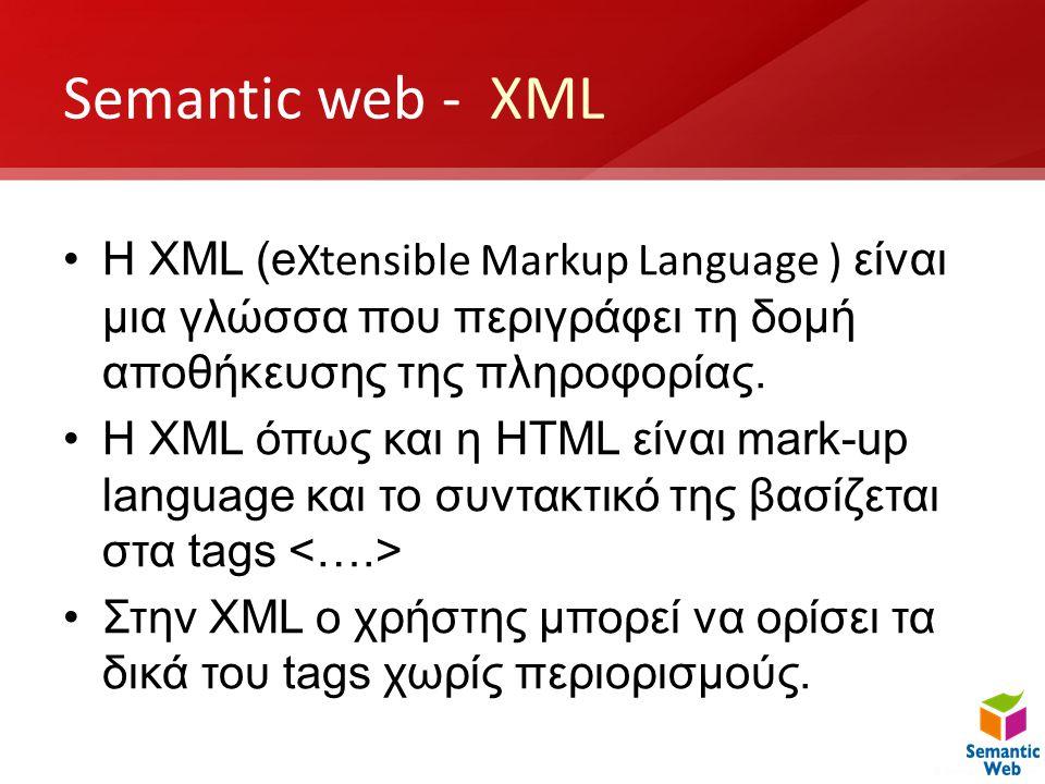 Semantic web - XML H XML (eXtensible Markup Language ) είναι μια γλώσσα που περιγράφει τη δομή αποθήκευσης της πληροφορίας.