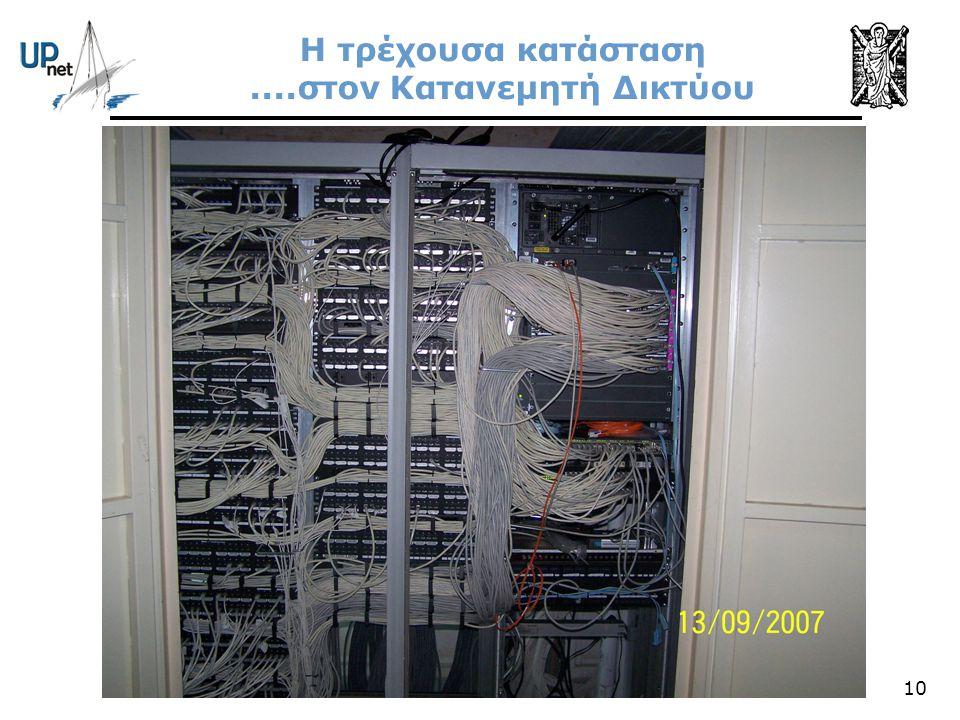 Η τρέχουσα κατάσταση ....στον Κατανεμητή Δικτύου