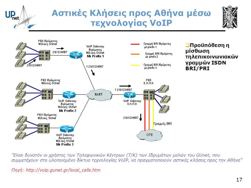 Αστικές Κλήσεις προς Αθήνα μέσω τεχνολογίας VoIP