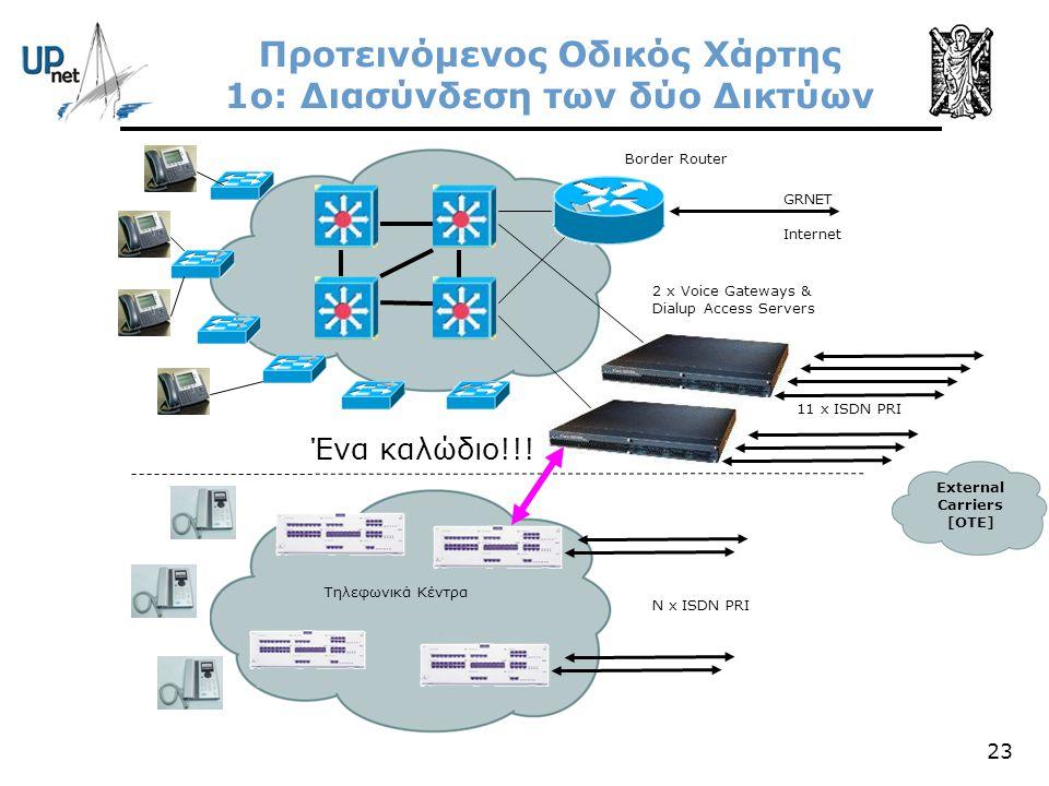 Προτεινόμενος Οδικός Χάρτης 1o: Διασύνδεση των δύο Δικτύων