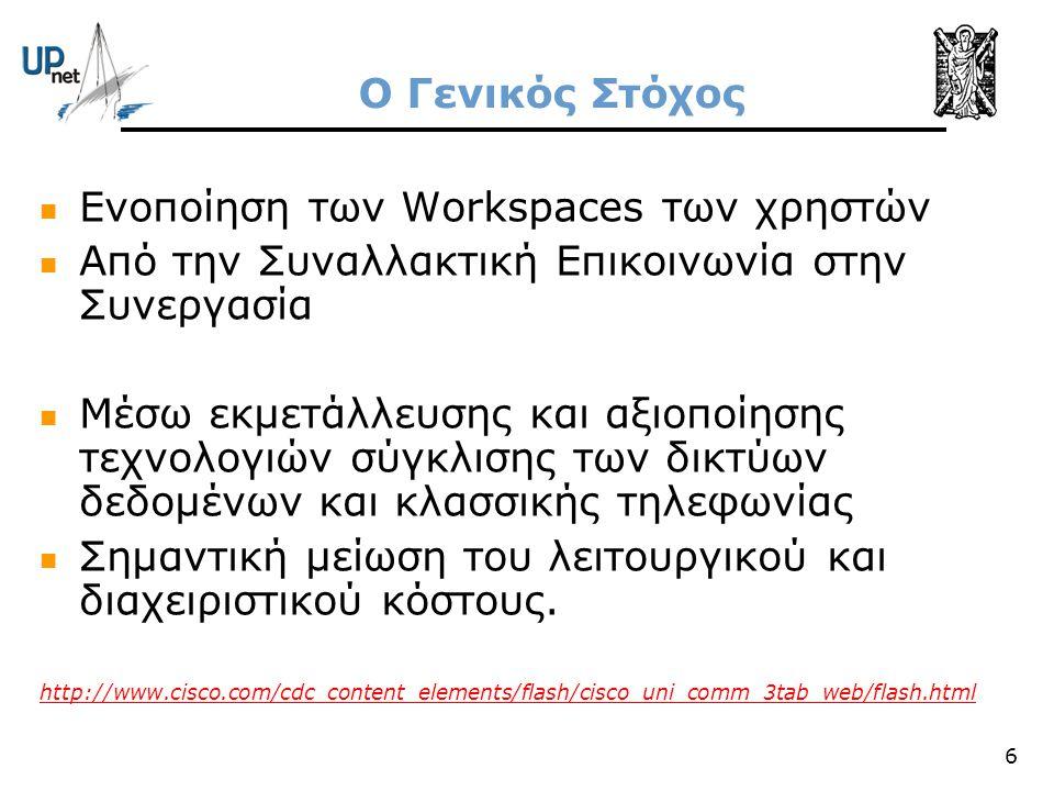 Ενοποίηση των Workspaces των χρηστών