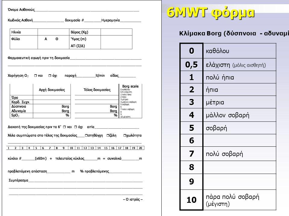 6MWT φόρμα 0,5 1 2 3 4 5 6 7 8 9 10 καθόλου ελάχιστη (μόλις αισθητή)