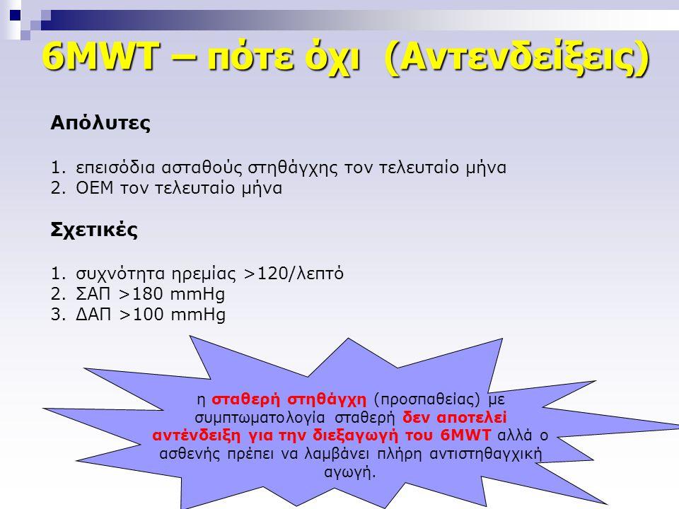 6MWT – πότε όχι (Αντενδείξεις)