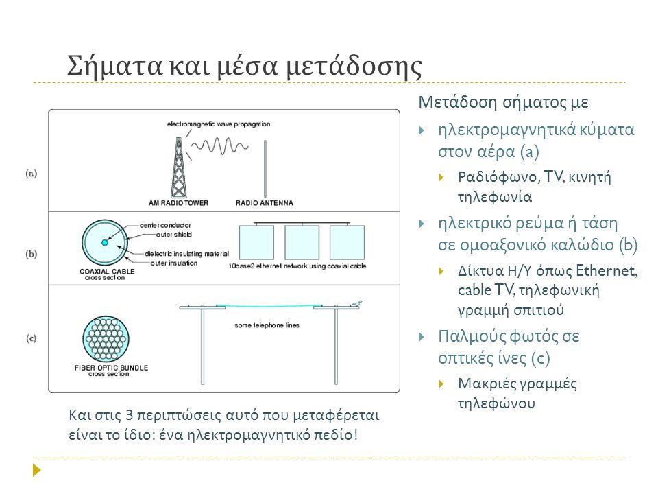 Σήματα και μέσα μετάδοσης