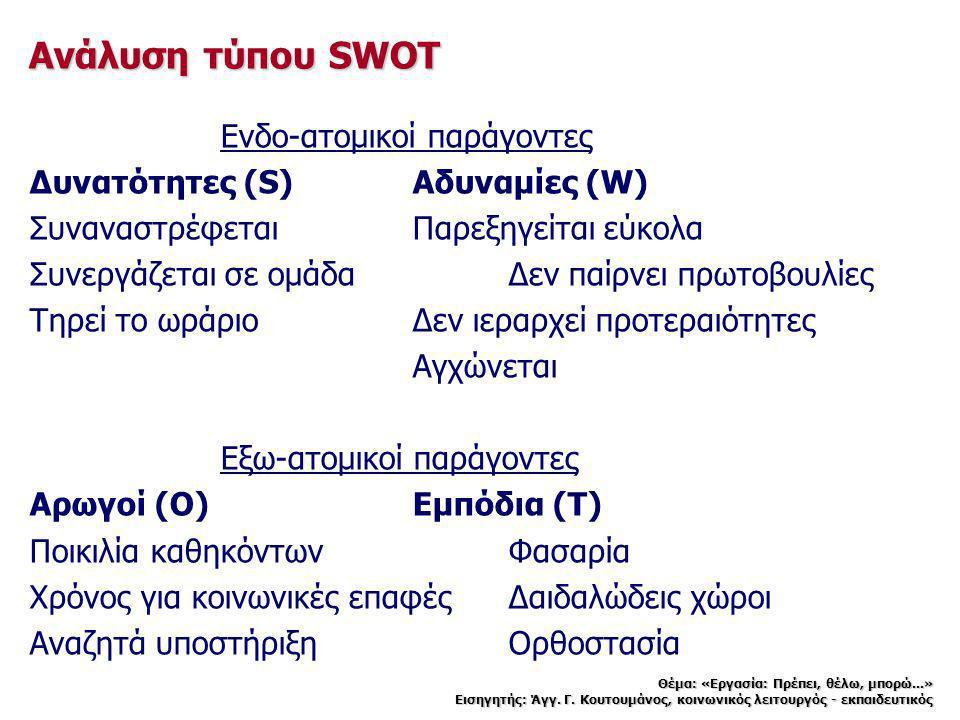 Ανάλυση τύπου SWOT Ενδο-ατομικοί παράγοντες