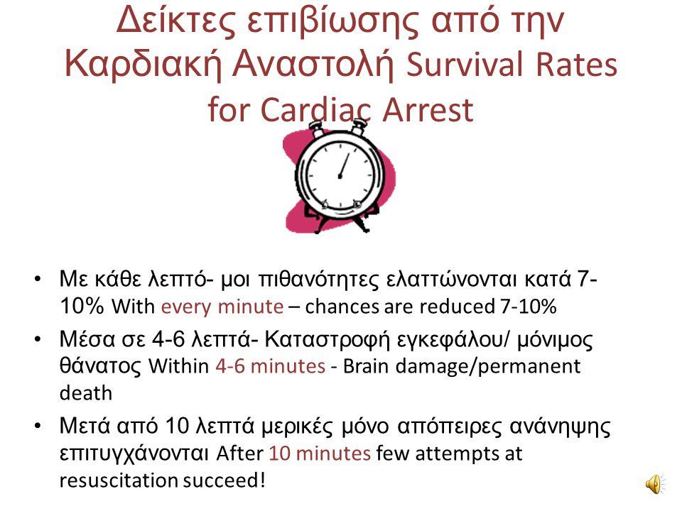 Δείκτες επιβίωσης από την Καρδιακή Αναστολή Survival Rates for Cardiac Arrest