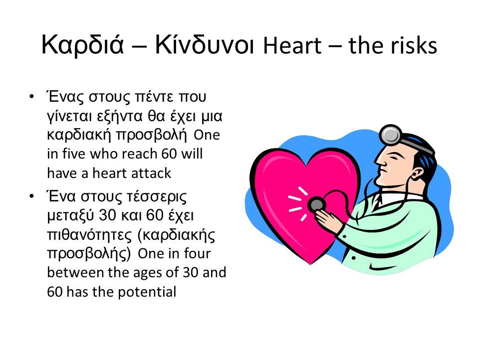 Καρδιά – Κίνδυνοι Heart – the risks
