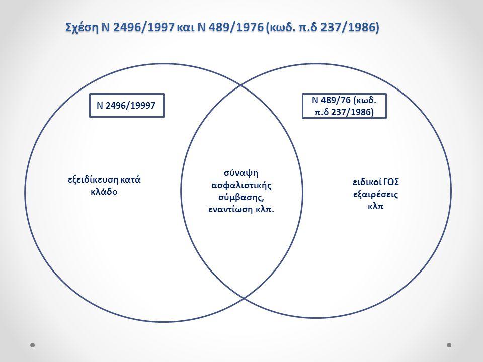 Σχέση Ν 2496/1997 και Ν 489/1976 (κωδ. π.δ 237/1986)