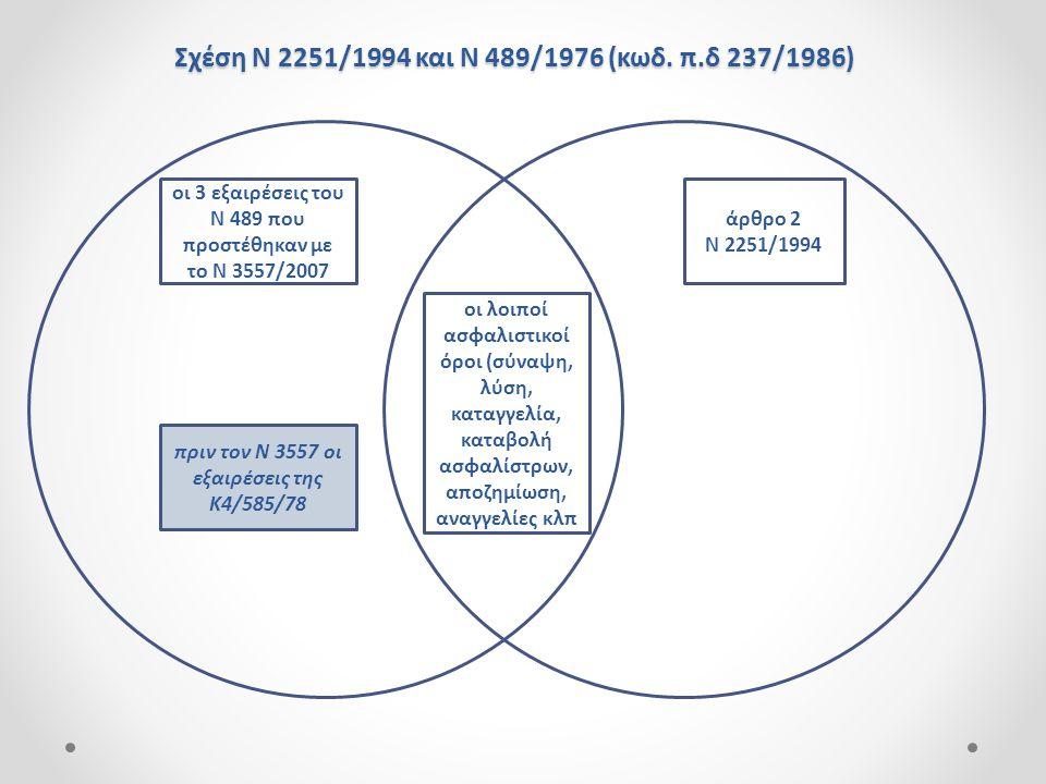 Σχέση Ν 2251/1994 και Ν 489/1976 (κωδ. π.δ 237/1986)