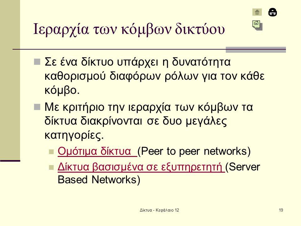 Ιεραρχία των κόμβων δικτύου