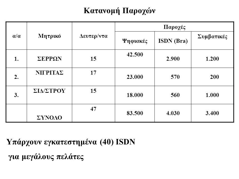 Κατανομή Παροχών Υπάρχουν εγκατεστημένα (40) ISDN για μεγάλους πελάτες