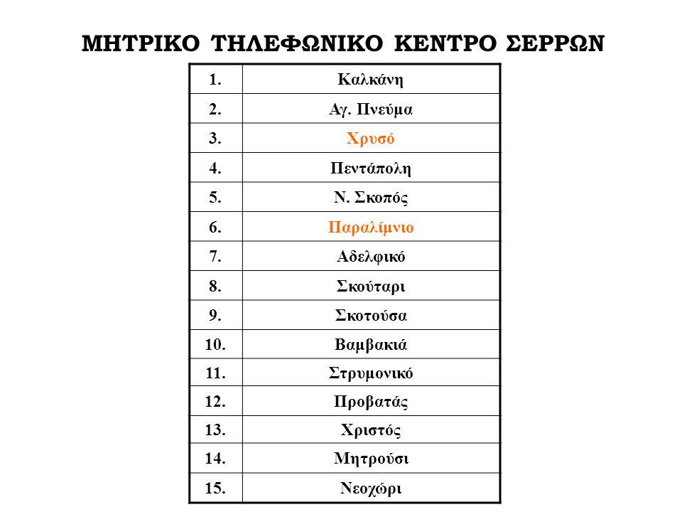 ΜΗΤΡΙΚΟ ΤΗΛΕΦΩΝΙΚΟ ΚΕΝΤΡΟ ΣΕΡΡΩΝ