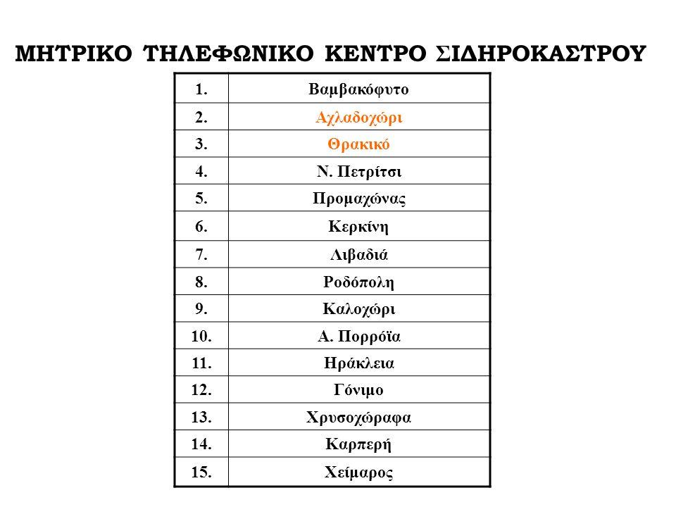 ΜΗΤΡΙΚΟ ΤΗΛΕΦΩΝΙΚΟ ΚΕΝΤΡΟ ΣΙΔΗΡΟΚΑΣΤΡΟΥ