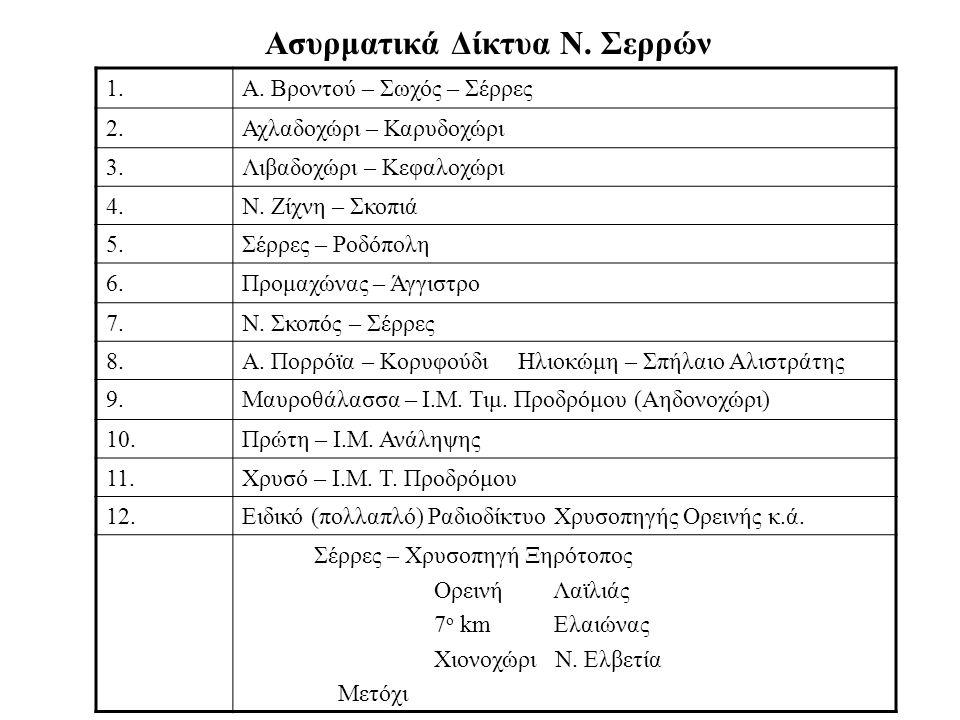 Ασυρματικά Δίκτυα Ν. Σερρών