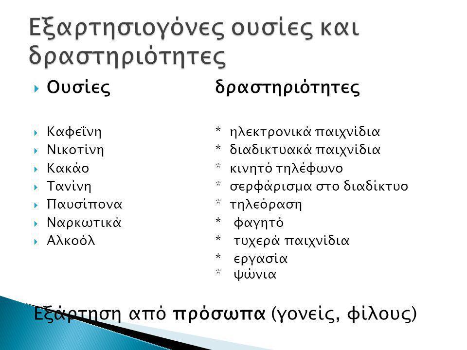 Εξαρτησιογόνες ουσίες και δραστηριότητες