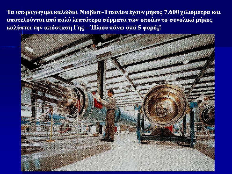 Τα υπεραγώγιμα καλώδια Νιοβίου-Τιτανίου έχουν μήκος 7