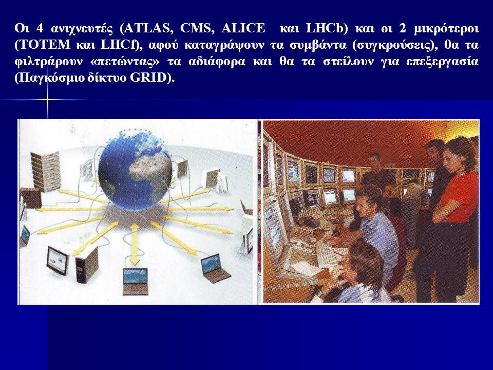 Οι 4 ανιχνευτές (ΑTLAS, CMS, ALICE και LHCb) και οι 2 μικρότεροι (TOTEM και LHCf), αφού καταγράψουν τα συμβάντα (συγκρούσεις), θα τα φιλτράρουν «πετώντας» τα αδιάφορα και θα τα στείλουν για επεξεργασία (Παγκόσμιο δίκτυο GRID).