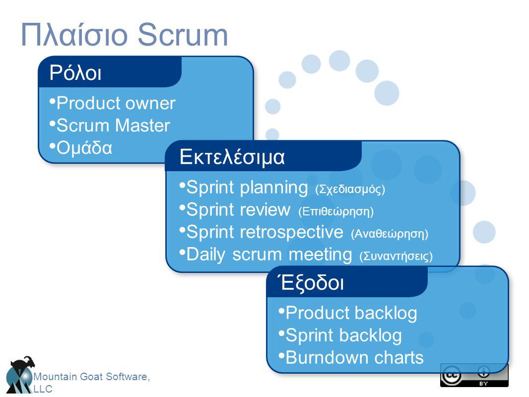 Πλαίσιο Scrum Ρόλοι Εκτελέσιμα Έξοδοι Product owner Scrum Master Ομάδα