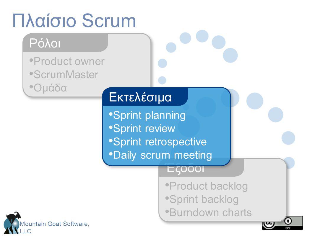 Πλαίσιο Scrum Ρόλοι Εκτελέσιμα Έξοδοι Product owner ScrumMaster Ομάδα