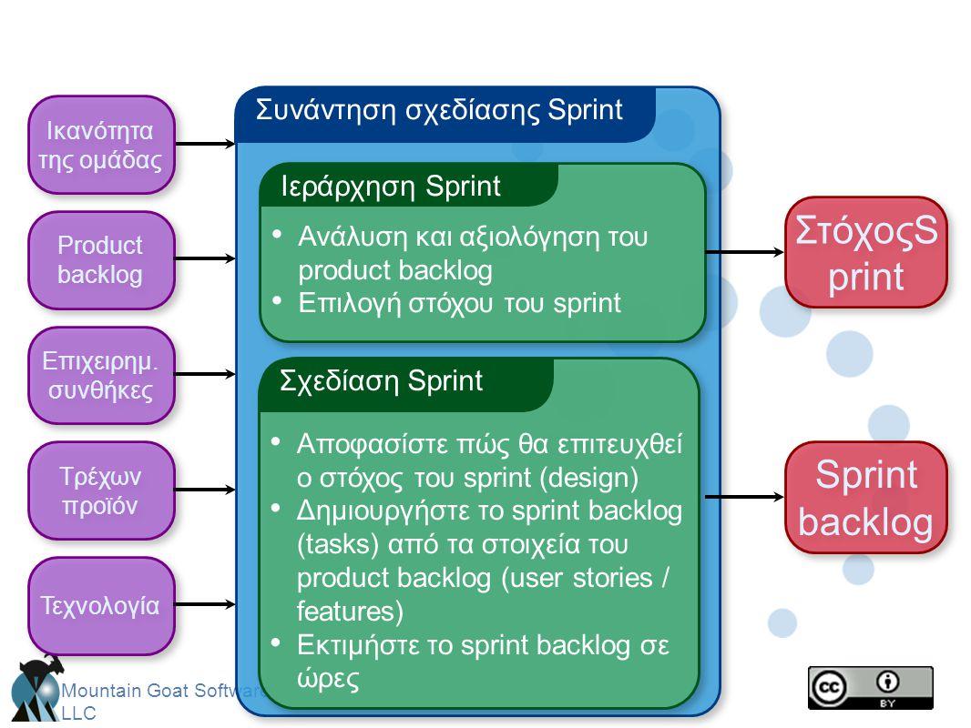 ΣτόχοςSprint Sprint backlog Συνάντηση σχεδίασης Sprint