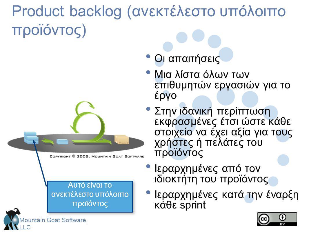 Product backlog (ανεκτέλεστο υπόλοιπο προϊόντος)