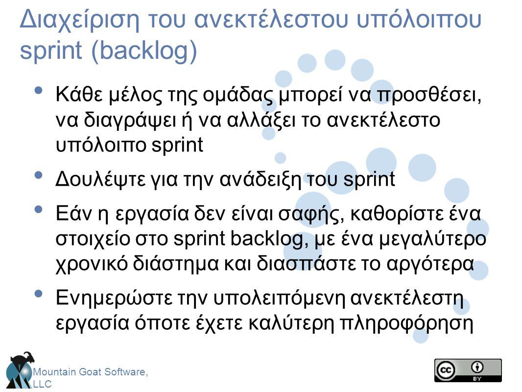 Διαχείριση του ανεκτέλεστου υπόλοιπου sprint (backlog)