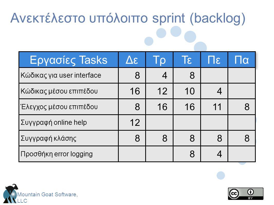 Ανεκτέλεστο υπόλοιπο sprint (backlog)