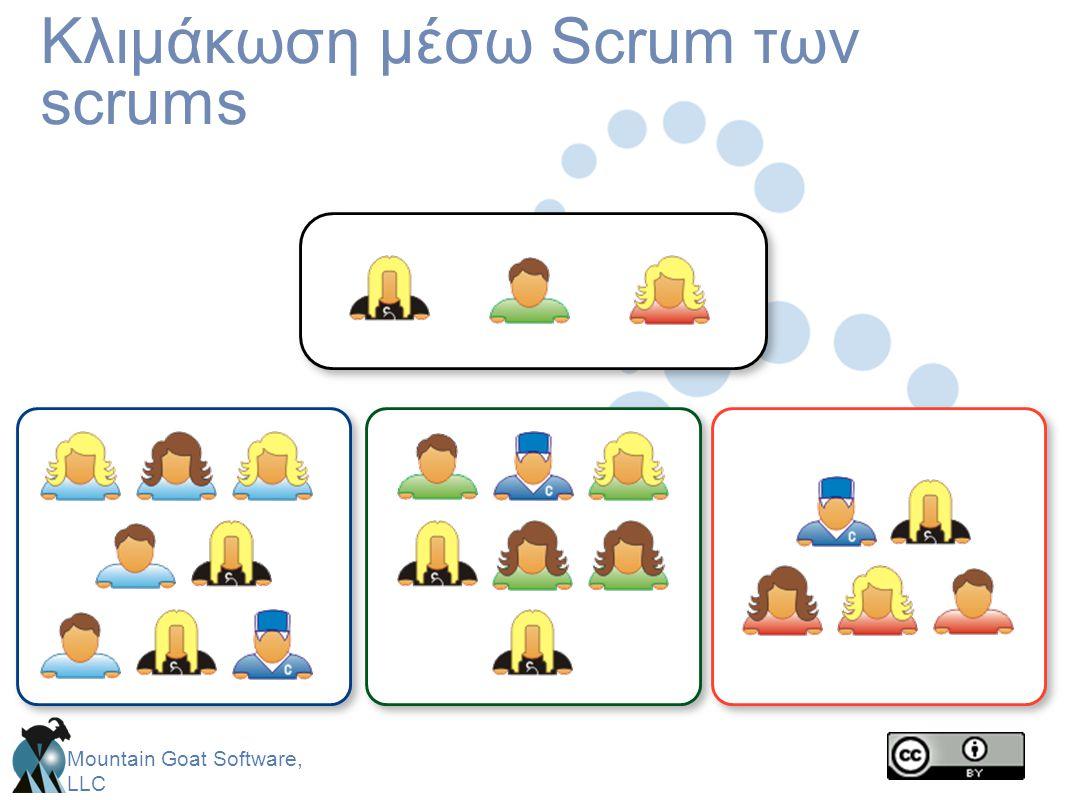 Κλιμάκωση μέσω Scrum των scrums