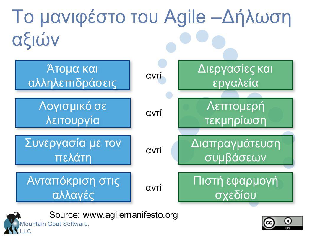 Το μανιφέστο του Agile –Δήλωση αξιών