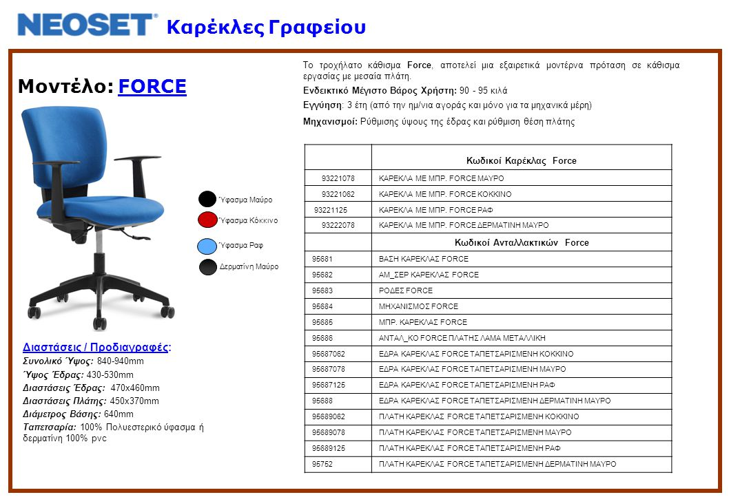 Κωδικοί Καρέκλας Force Κωδικοί Ανταλλακτικών Force