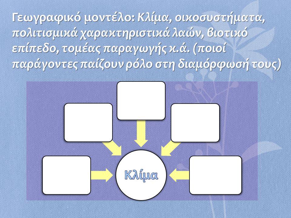 Γεωγραφικό μοντέλο: Κλίμα, οικοσυστήματα, πολιτισμικά χαρακτηριστικά λαών, βιοτικό επίπεδο, τομέας παραγωγής κ.ά. (ποιοί παράγοντες παίζουν ρόλο στη διαμόρφωσή τους)