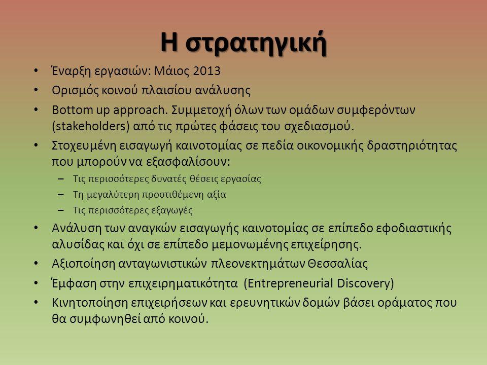 Η στρατηγική Έναρξη εργασιών: Μάιος 2013