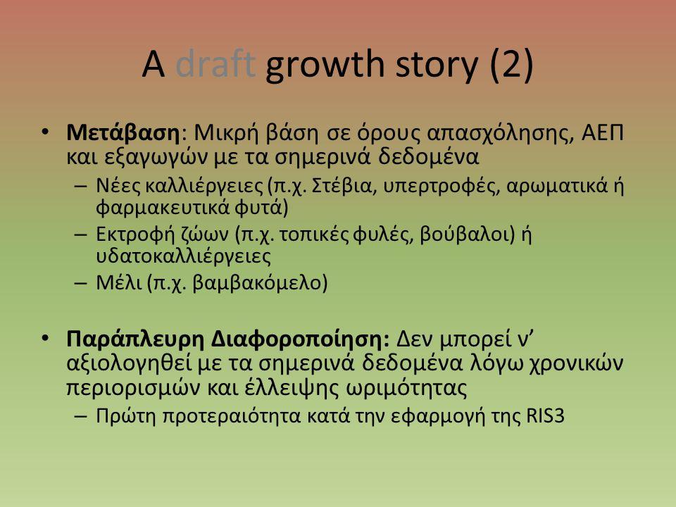 A draft growth story (2) Μετάβαση: Μικρή βάση σε όρους απασχόλησης, ΑΕΠ και εξαγωγών με τα σημερινά δεδομένα.