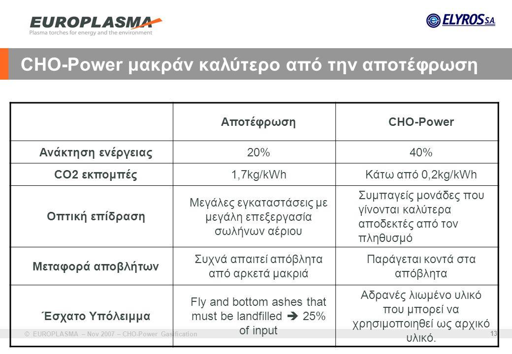 CHO-Power μακράν καλύτερο από την αποτέφρωση